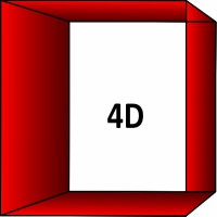 Difference Between 2D vs 3D and 4D Shapes Animations