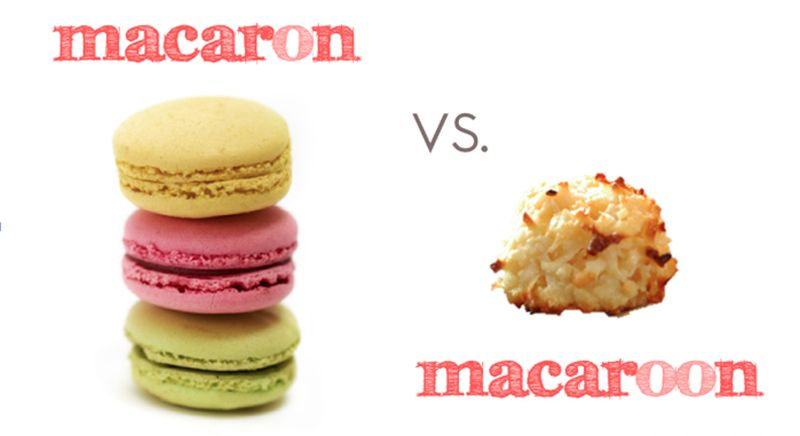 Difference between Macaroon and Macaron